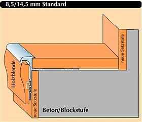 treppenstufen mit laminat oder vinyl belegen treppenprofil standard. Black Bedroom Furniture Sets. Home Design Ideas